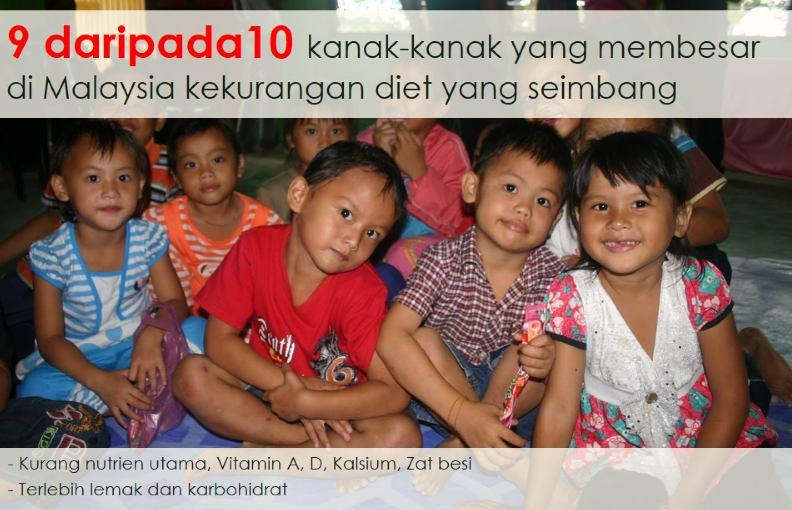 kesihatan kanak-kanak